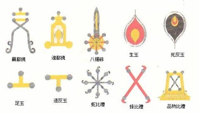 十種影法術の式神の紋様は十種神宝と対応している