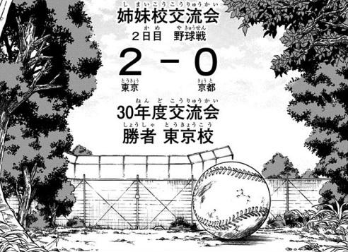 呪術廻戦の野球回は東京校の勝利!交流会を制す!