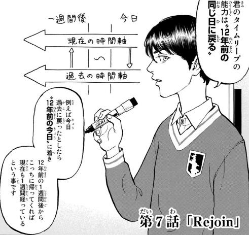 東京リベンジャーズの死亡した場地(ばじ)は生き返る?