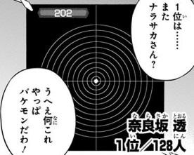 奈良坂透(ならさかとおる)