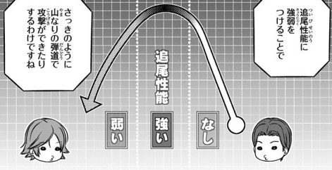 追尾弾(ハウンド)の仕組み