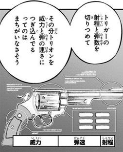 弓場拓磨(ゆばたくま)の拳銃トリガーの設定が尖りまくっている