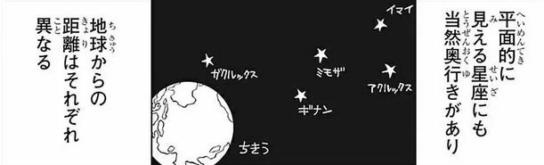 【呪術廻戦】156話のネタバレ最新情報!星綺羅羅の術式 「星間飛行(ラヴランデヴー)」 のまとめ!