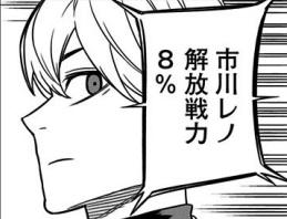 レノは二次試験時点では8%